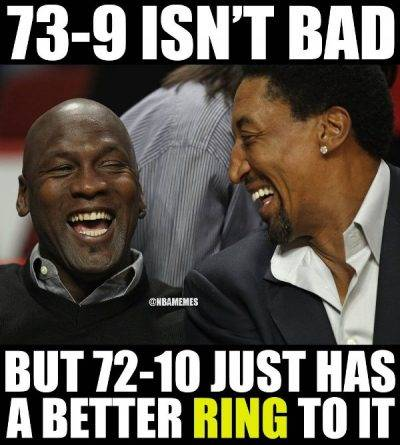 """Funny Basketball Images """"73-9 isn't bad but 72-10 just has a better ring to it"""""""